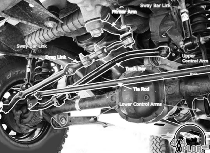 Four Wheel Drive Suspension and Steering - Lares Corporation