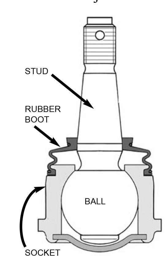 recirculating ball \u0026 nut steering lares corporation rack and pinion steering gear rack and pinon steering — ricks free
