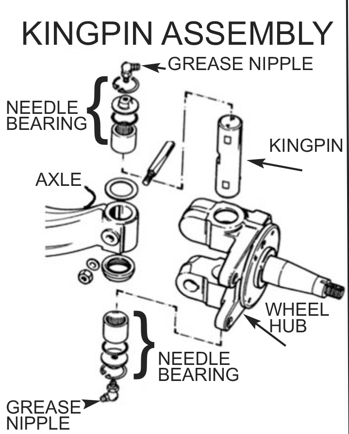 Steering Linkage Part 1