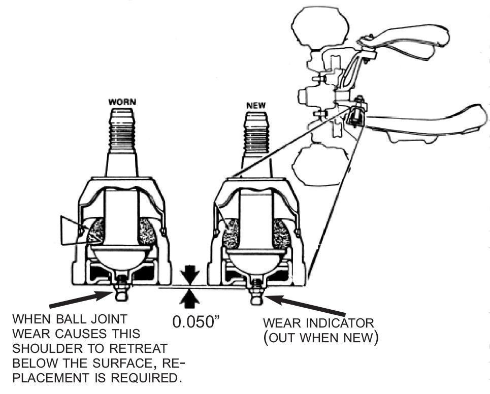 Steering Linkage Part 2