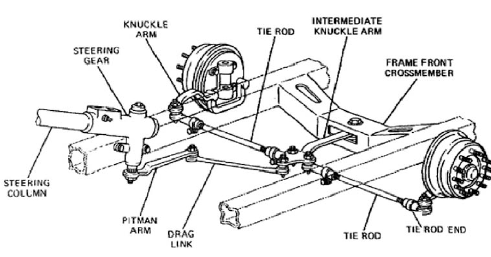 Truck Suspension And Steering