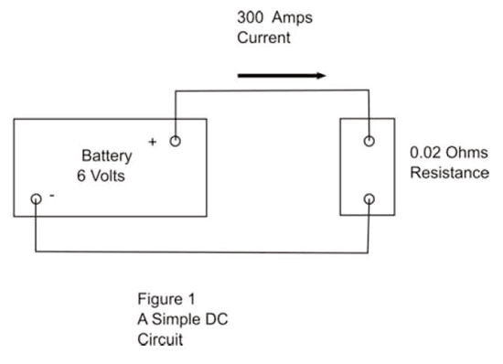 Starter Motor Simple DC Circuit